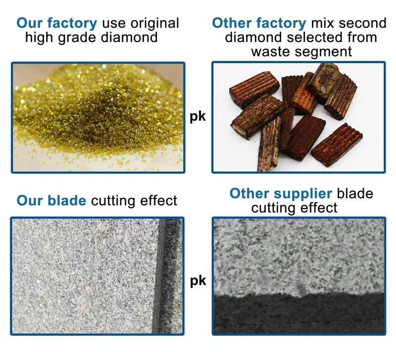 Diamond Key Holes Stone Cutting Blade