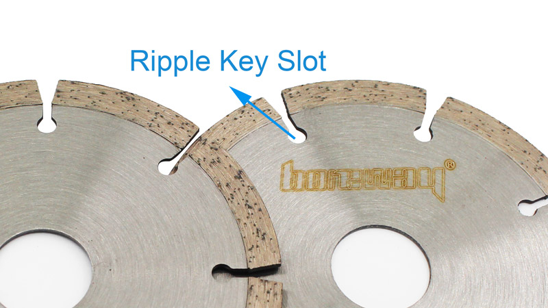 Diamond Circular Blade With Key Slot Type Cutting Disc For Sale