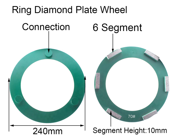 240mm Ring Grinding Wheel For Suppliers