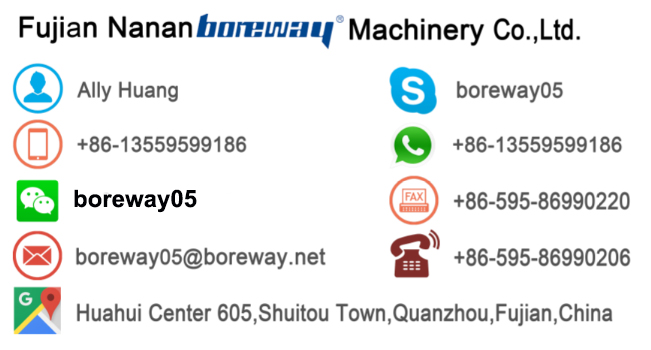 Fujian Nanan Boreway Machinery Co.,Ltd. contact us