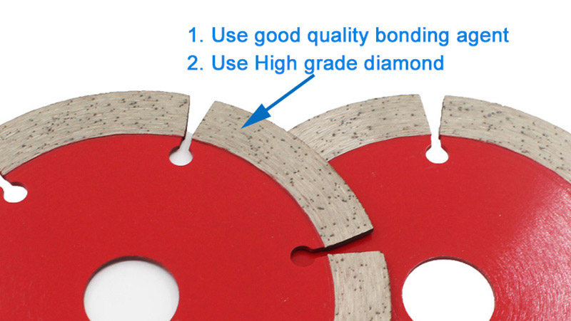 Circular Saw Blade Dry Cutting Disc