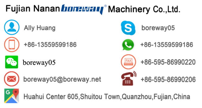 boreway machinery contact