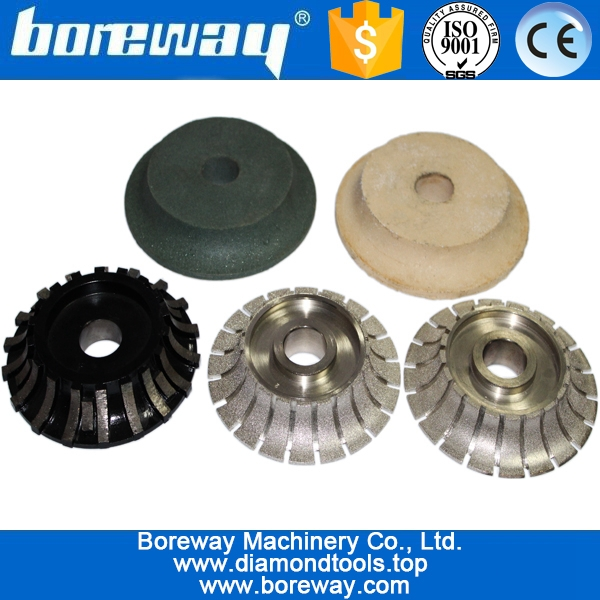 Abrasive Cutting Disc Abrasive Wheel Types Abrasive